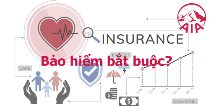 Bảo hiểm bắt buộc